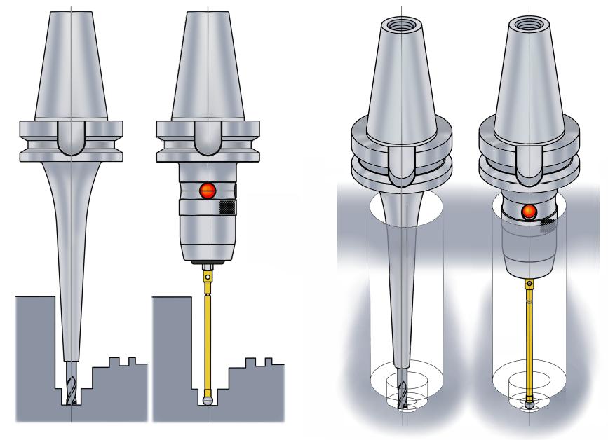 正確な深穴計測にはロングスタイラス付きポイントファインダー