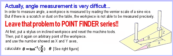 Point Finder series are available to measure any position and angle.